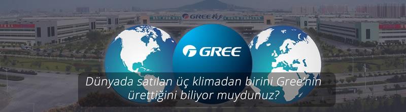 Gree Klima 3-1 Klima
